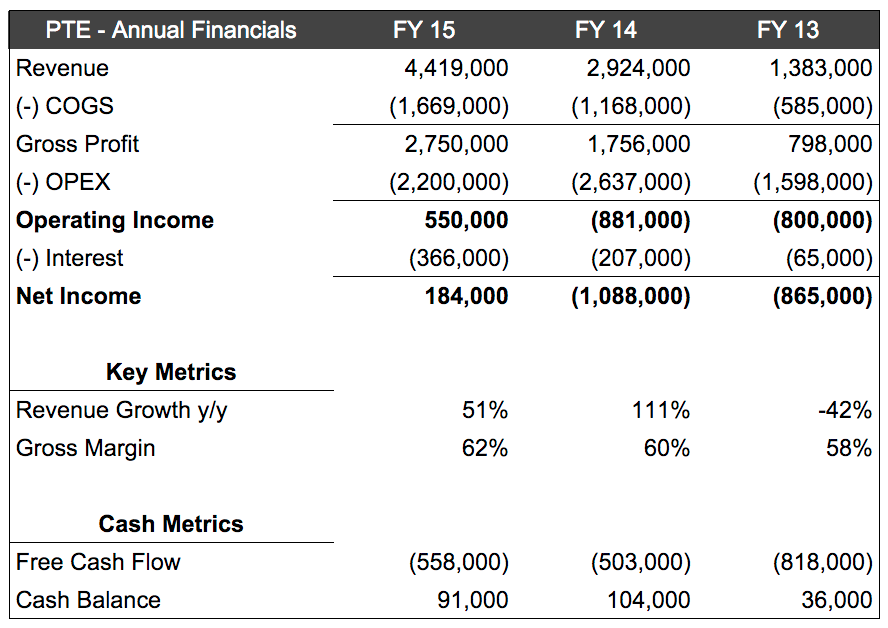 pioneer financials