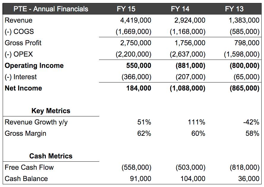 pioneer financials